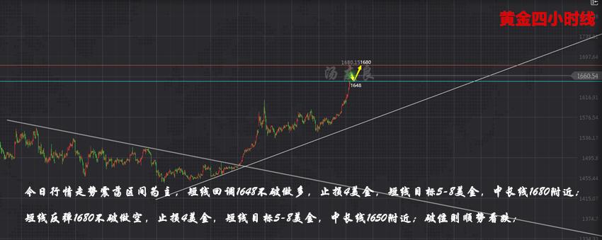 http://www.weixinrensheng.com/caijingmi/1578129.html