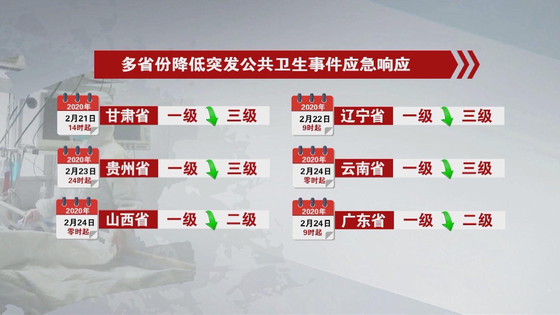蓝冠:冲击蓝冠中国经济还有哪些工具图片