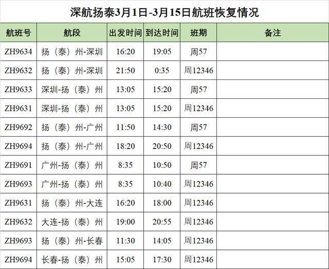 http://www.88tea.com.cn/qichexiaofei/71344.html