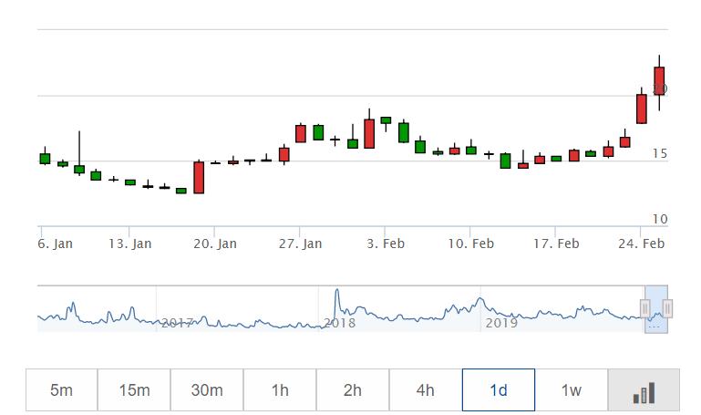 金科解盘:2.26黄金下方还有一跌,股债汇一起崩!
