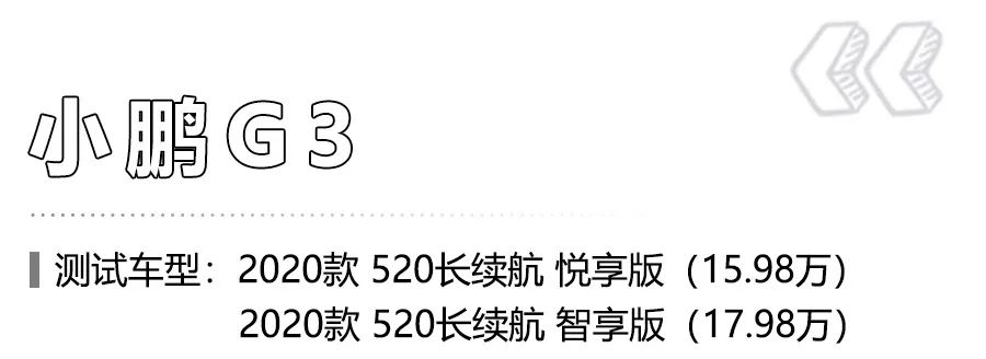 中保研最新4款测试车型结果出炉:长安CS75PLUS评分超丰田卡罗拉!