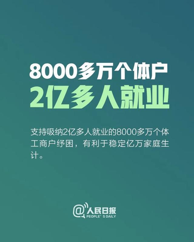 @8000万个体户:国家扶持来了