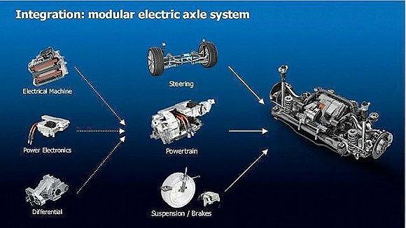 纯电动汽车的隐藏安全科技,你知道多少? | 技师长