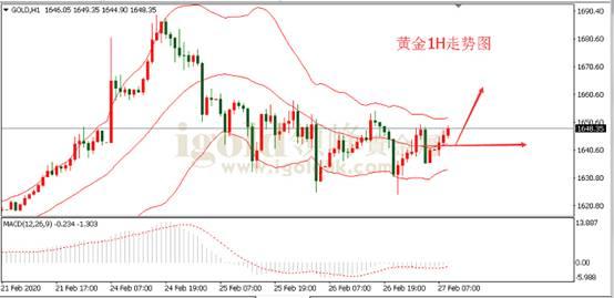 http://www.jindafengzhubao.com/guojiguancha/51900.html