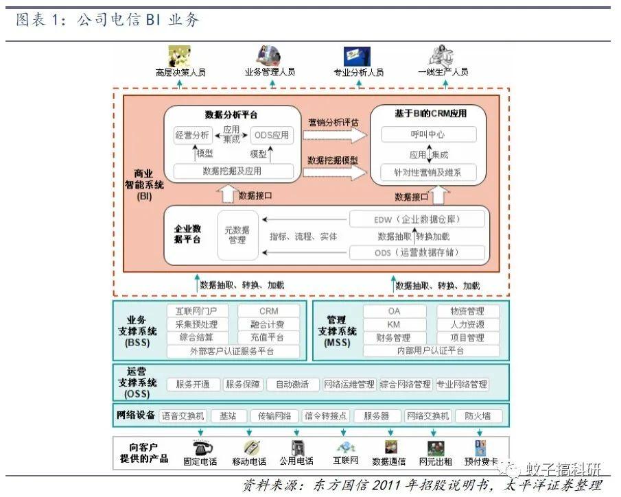 http://www.reviewcode.cn/chanpinsheji/119517.html
