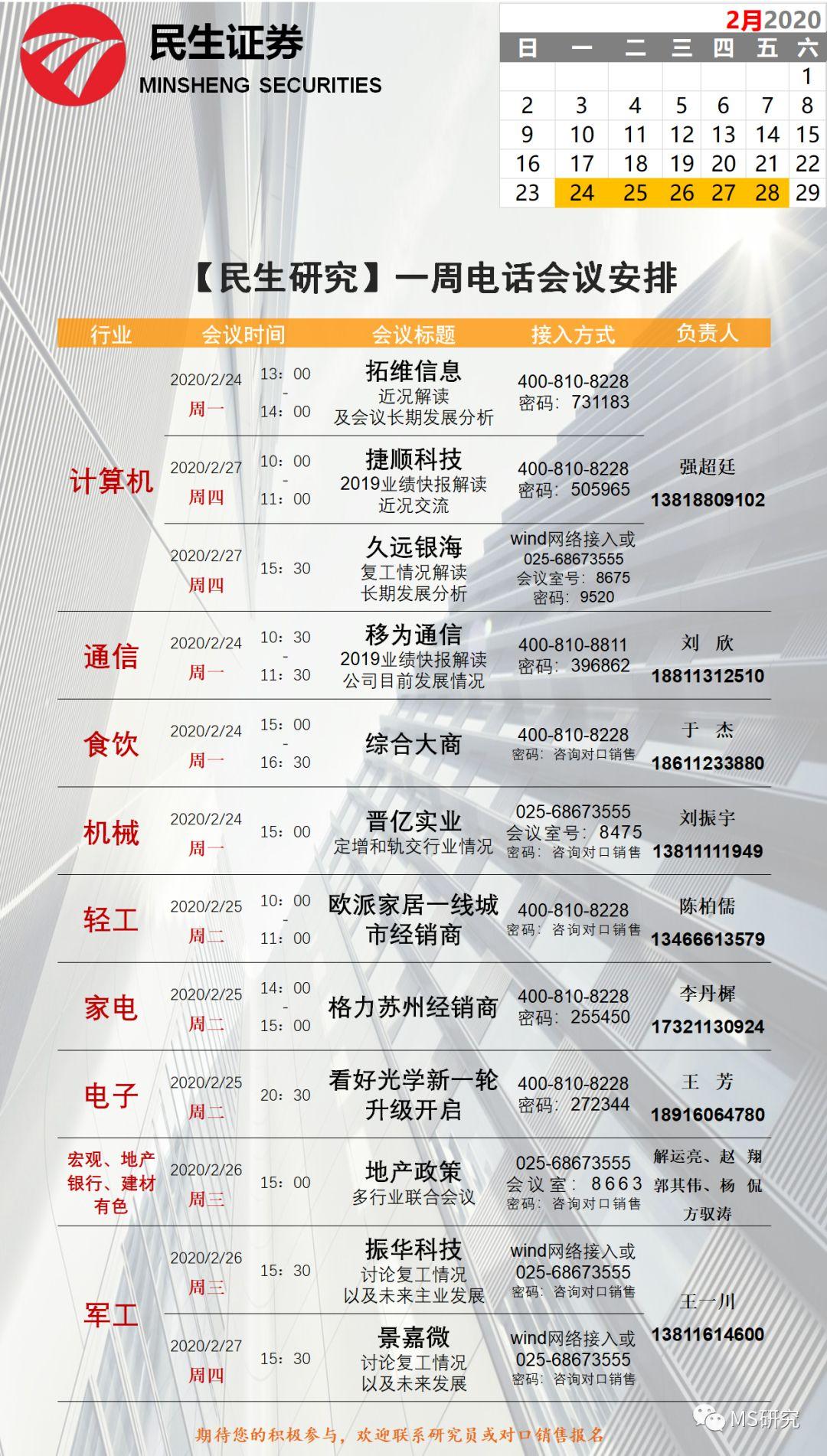 【民生证券研究院】晨会纪要20200227