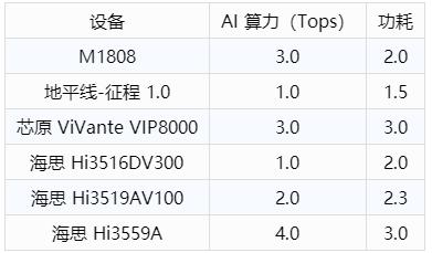 http://www.reviewcode.cn/qukuailian/119489.html