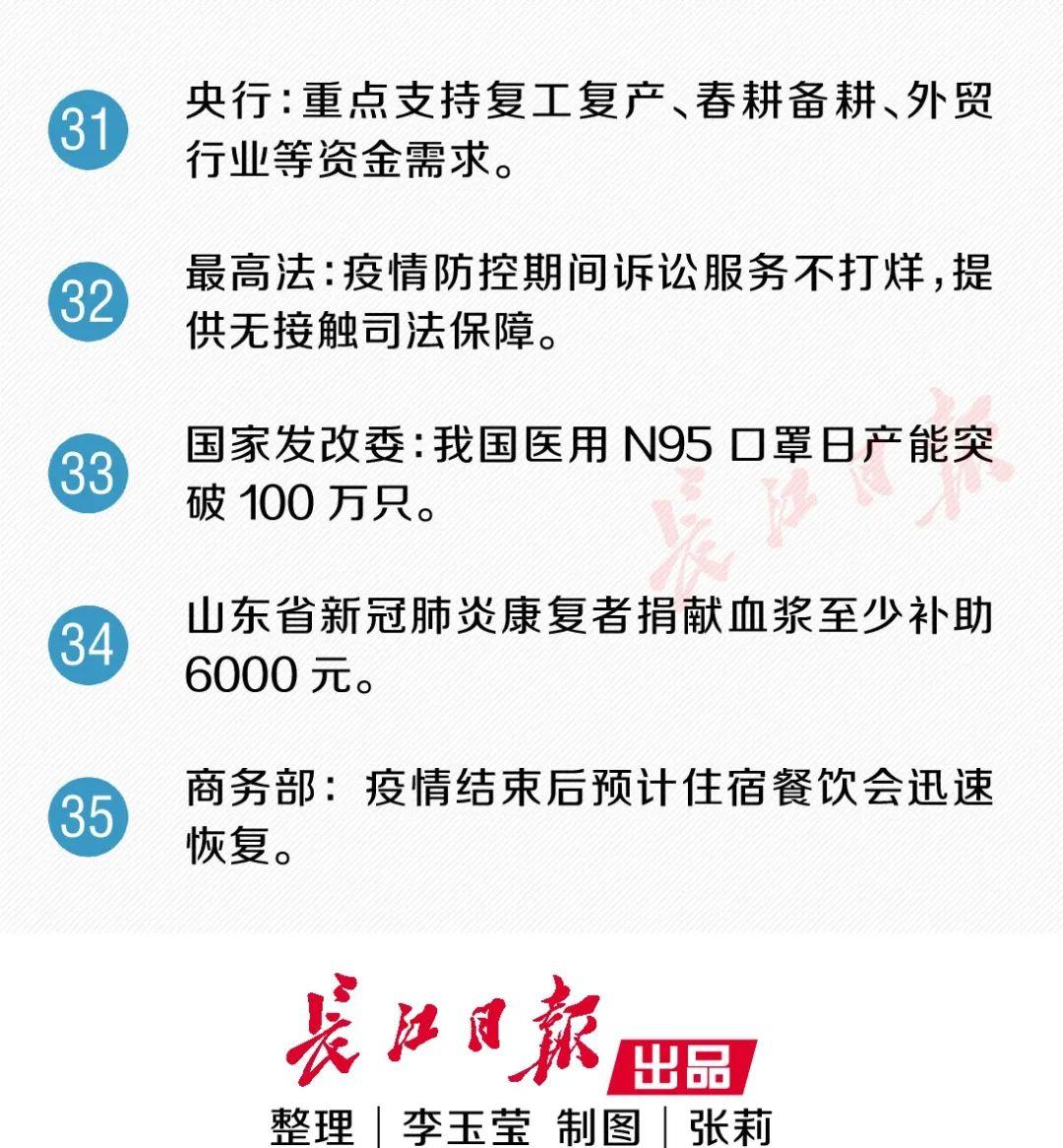 300台呼吸机运抵武汉!又传来35个好消息