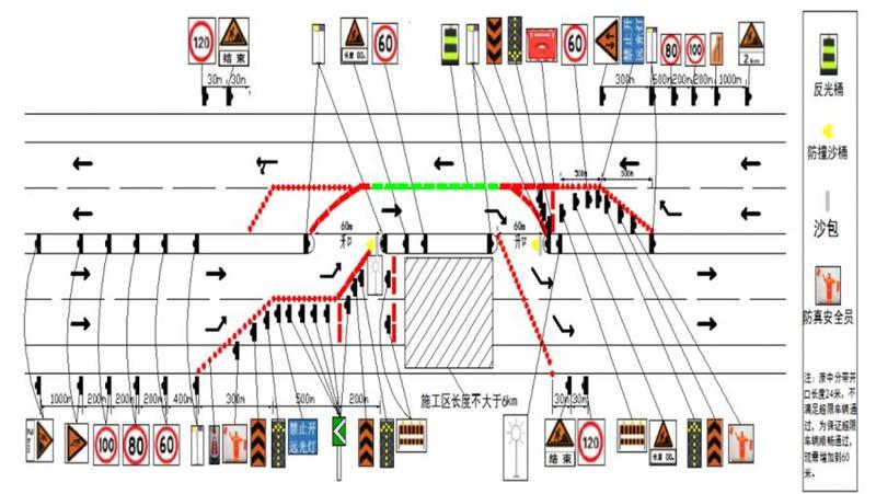 注意!S32西部沿海高速公路台山段因施工将实施交通管制