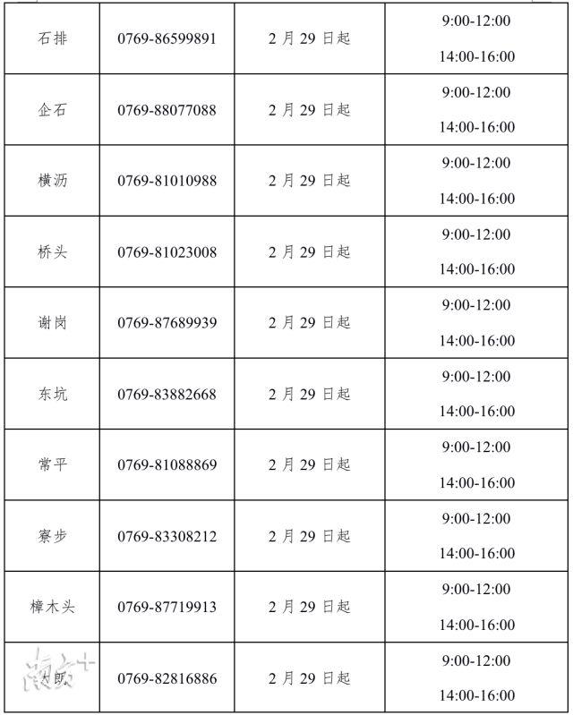 周知!东莞市市镇两级政务服务大厅延长服务时间办理复工复产业务图片