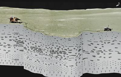 解译月背的地下结构
