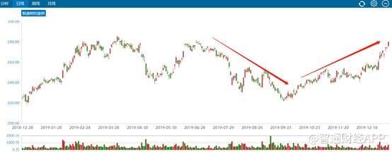 香港交易所(00388):投资收益同增72.3%成亮点 互联互通增强韧性