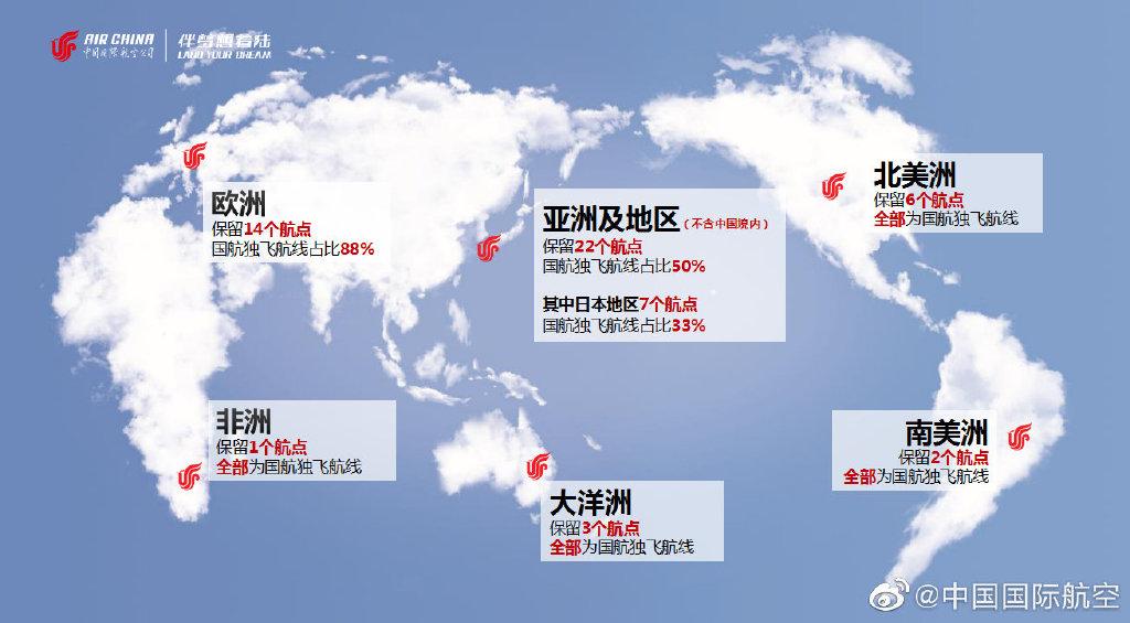 多家航企恢复国际航线:涉欧美亚非多地,综合考虑政策和需求图片