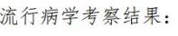 中国-世卫组织联合报告发布:中国采取了历史上最勇敢、最灵活、最积极的防控措施图片