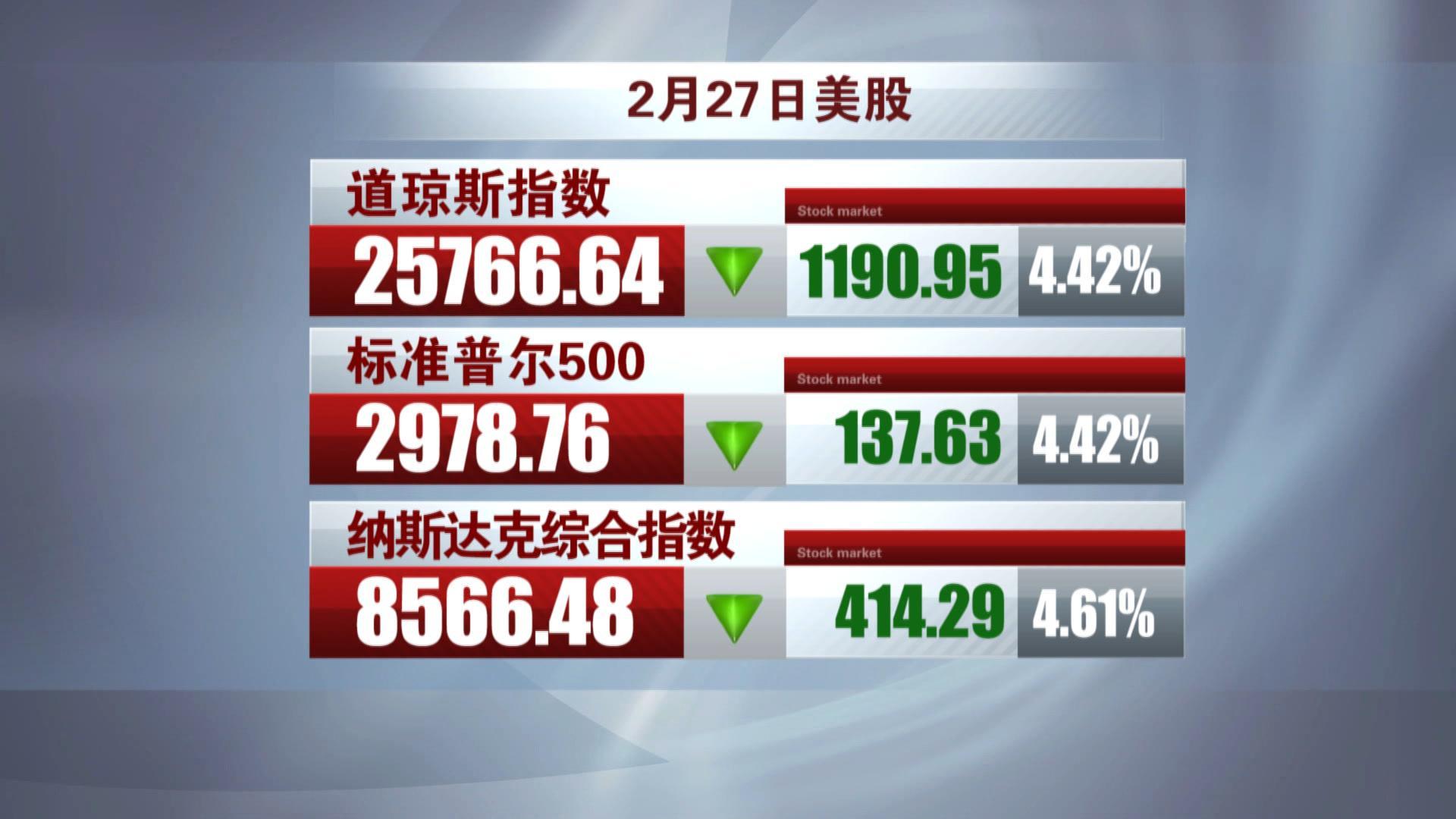 蓝冠:视频|全球股市暴蓝冠跌都是新冠肺炎图片