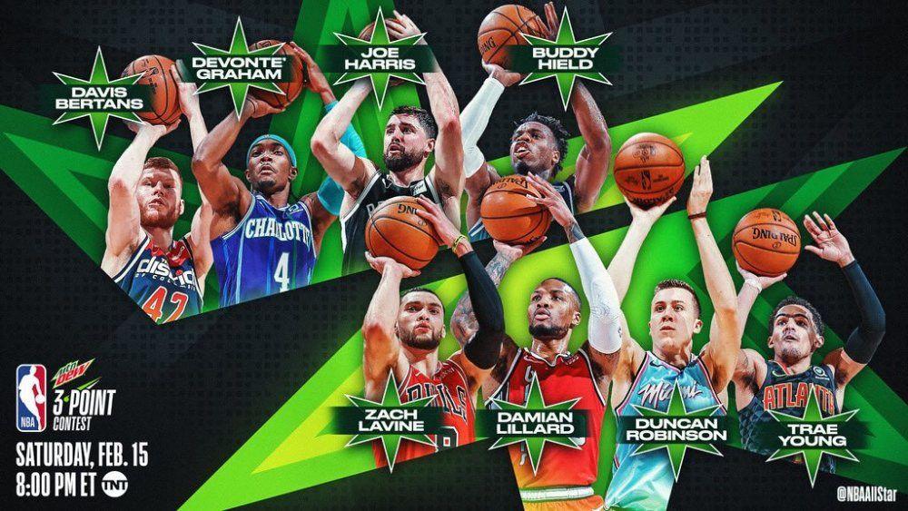 NBA全明星三分大赛名单公布,增设俩投篮点满分40
