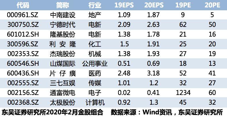 19年海外电动车销量点评:欧洲多国齐发力,销量超预期