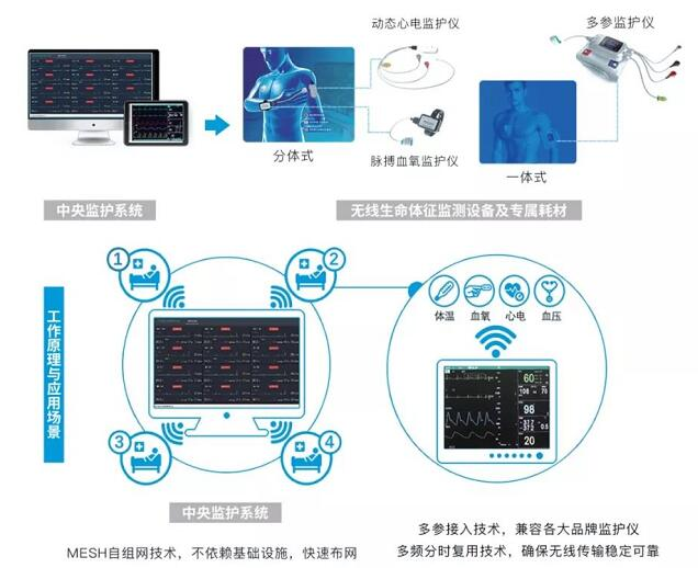 广和通携手铂元智能,全力支持火神山医院抗疫医疗设备!