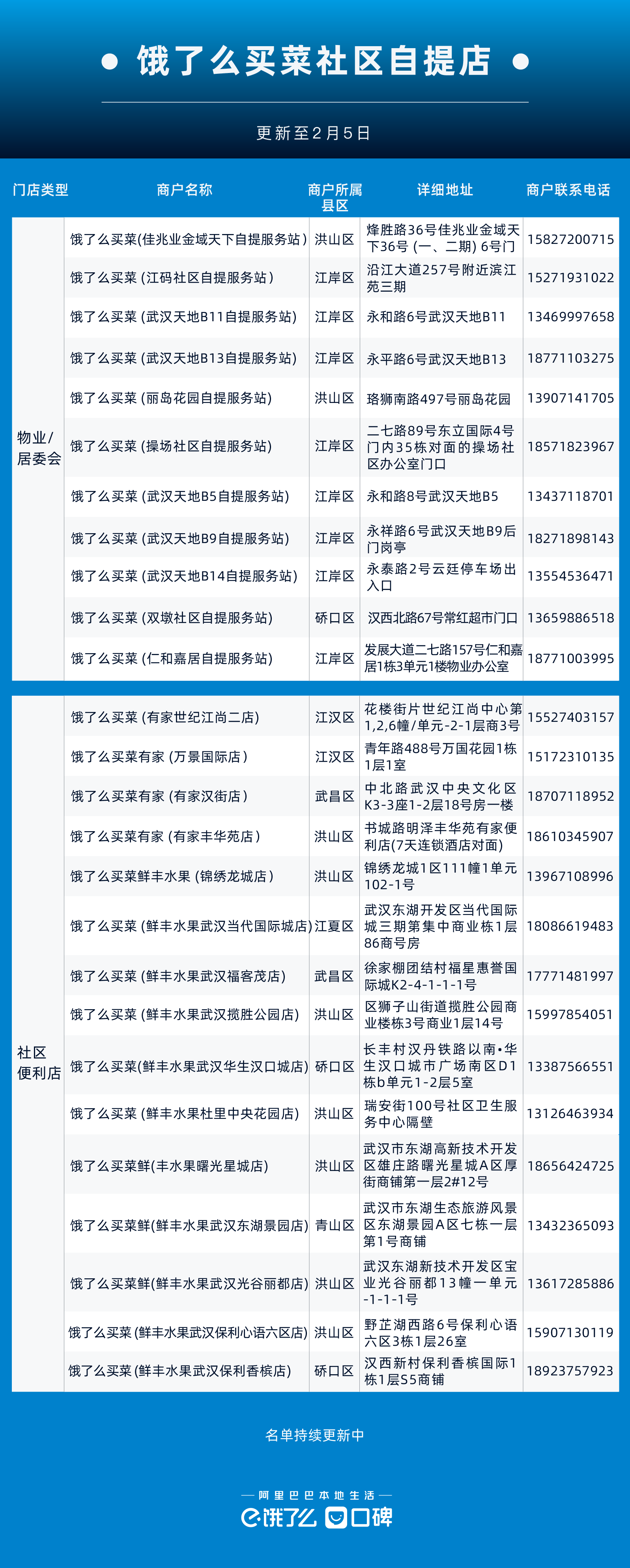 饿了么自提点向社区移动,武汉11社区居民可家门口提菜图片