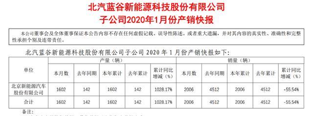 http://www.jienengcc.cn/shiyouranqi/188191.html