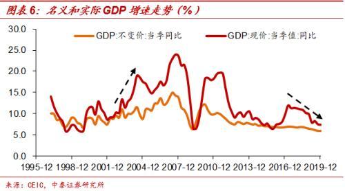 无为去年经济总量是多少_无为经济开发区曹莉