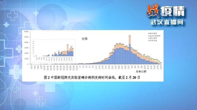 蓝冠:专访联合专家考察组中方蓝冠组长梁万年非药物图片