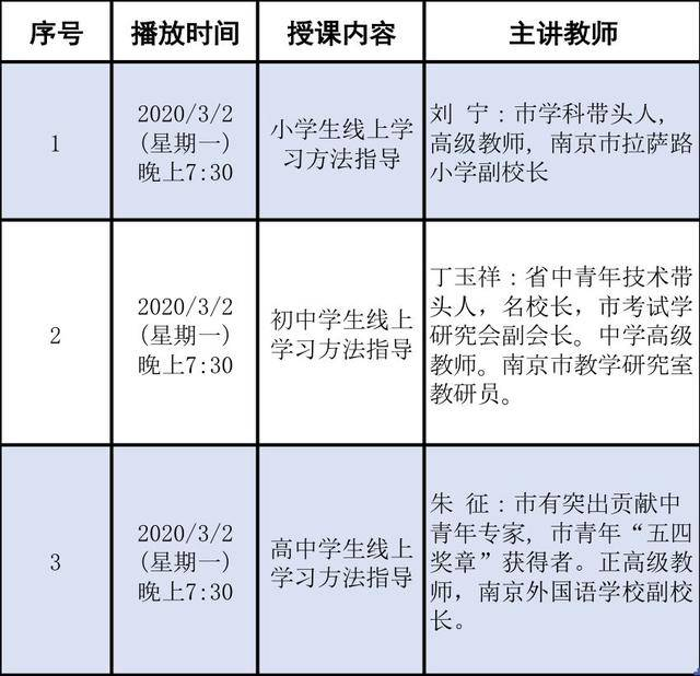 明起开课!江苏中小学线上自主学习课程来啦图片