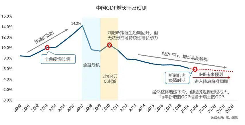 2019年北京市经济总量_2005年北京市图片(2)