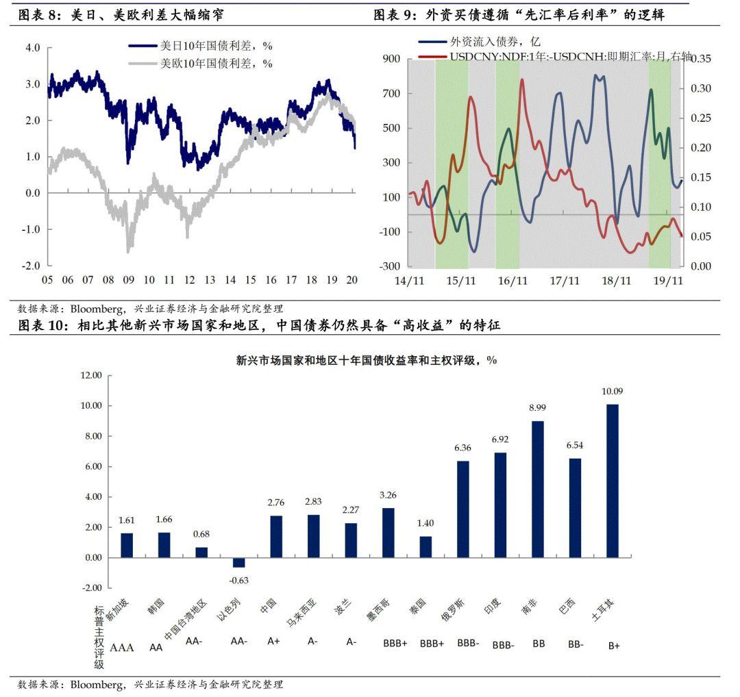 我国国债利率期结构及利率风险管理研究.pdf -max上传文档投...