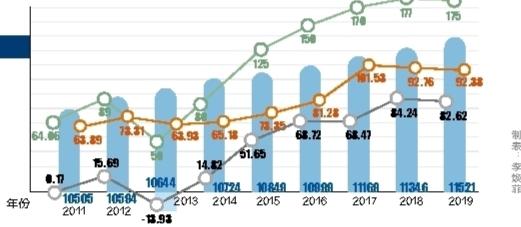人口第一_2020新疆工程学院招聘事业编制人员第一批62人公告