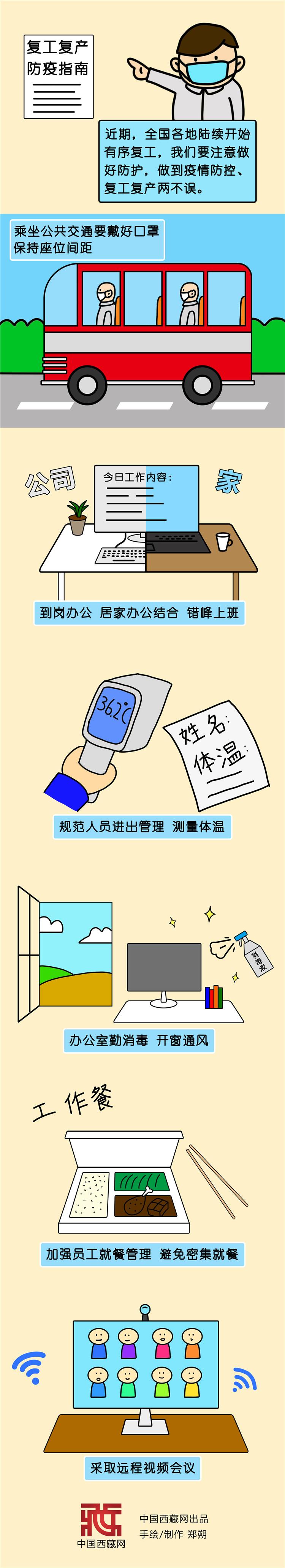 复工复产防疫指南图片