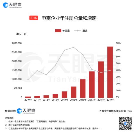http://www.xqweigou.com/dianshangjinrong/113964.html