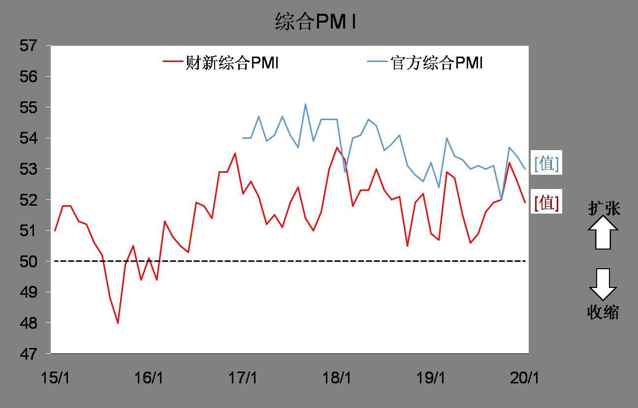 宏观经济分析的总量分析_武汉宏观区位分析图(3)