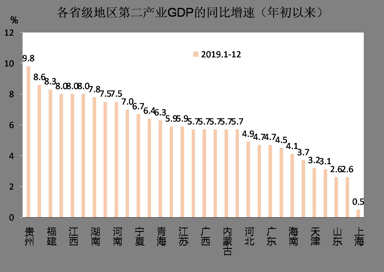 宏观经济分析的总量分析_武汉宏观区位分析图(2)