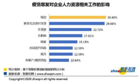 http://www.xqweigou.com/zhifuwuliu/114062.html