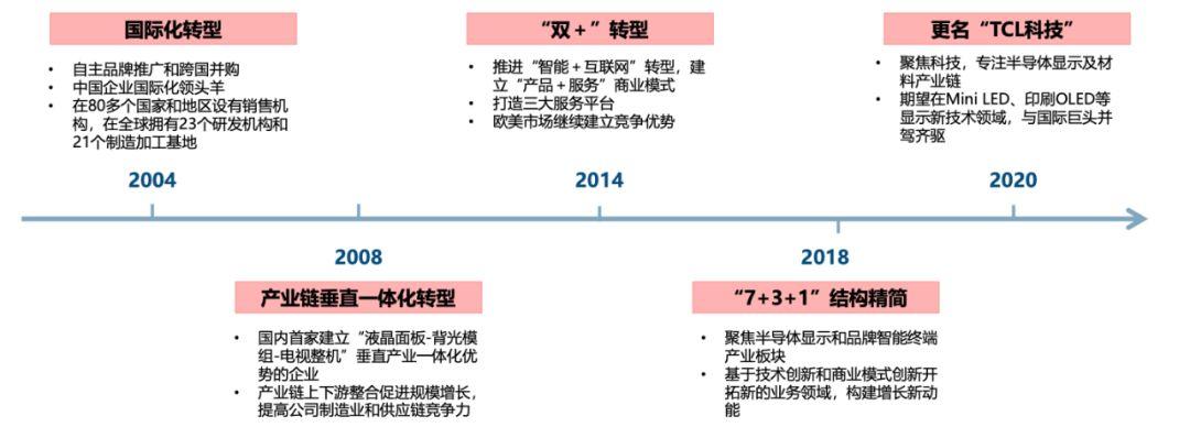 http://www.xqweigou.com/dianshanglingshou/114598.html