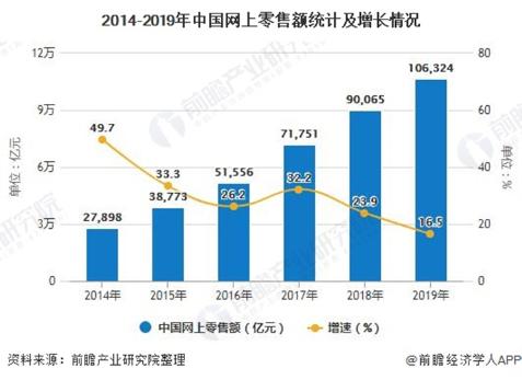 """苏宁收购万达百货一周年 全场景赋能提升""""出货力"""""""