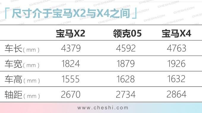 领克05 28日开启预售 预计25-30万