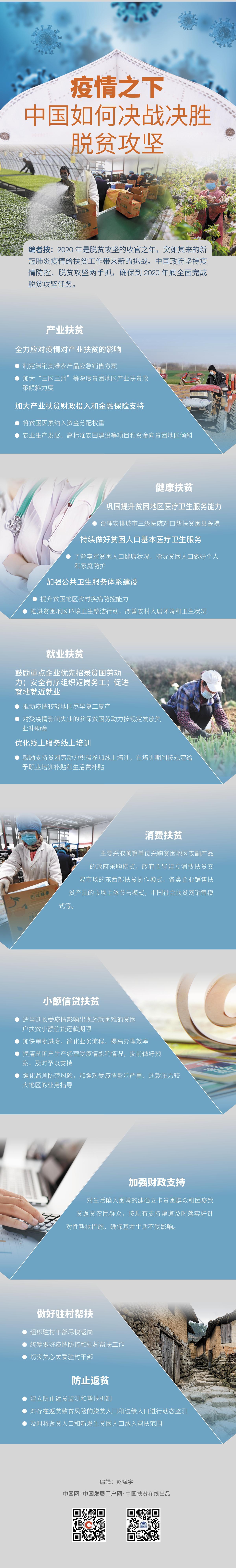 图解:疫情之下,中国如何决战决胜脱贫攻坚图片