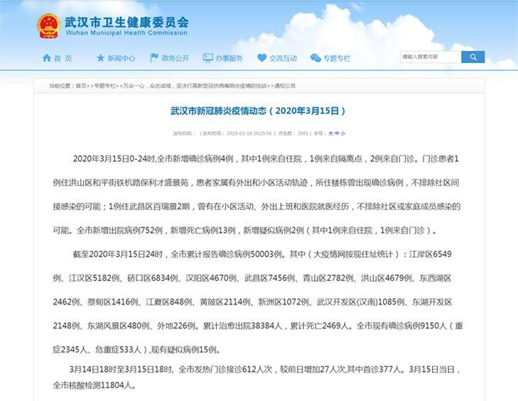 武汉市新增2例门诊病例,患者活动轨迹公布图片