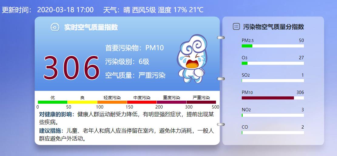 北京阵风11级肆虐 空气质量已达严重污染图片