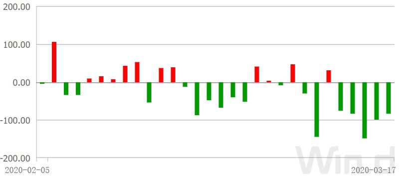 林园喊话:现在是买股票好时机 但斌对今年整体乐观