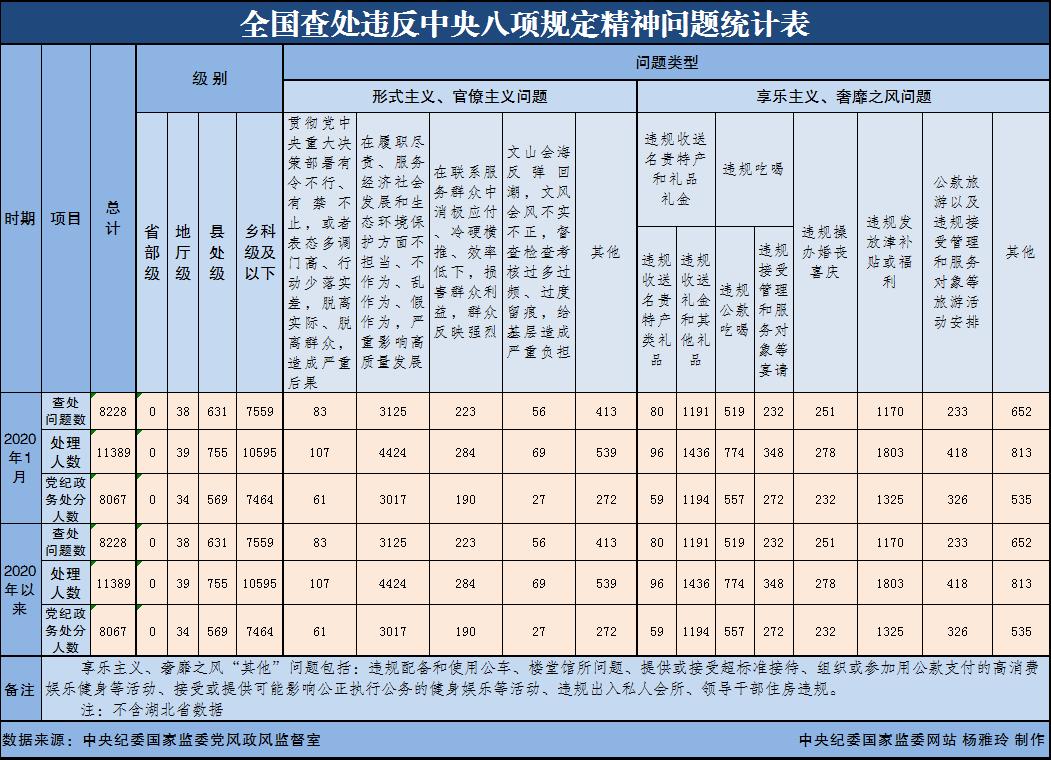 处违反中央八项规定蓝冠精神问,蓝冠图片