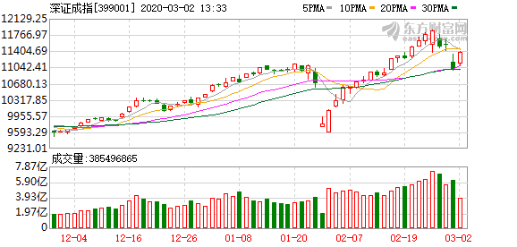 a股人均市值_市值管理