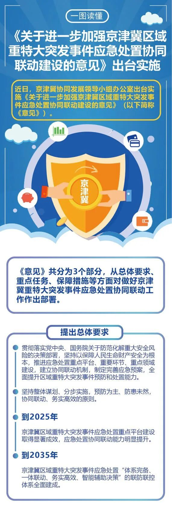 《關于進一步增強京津冀區域重特大突發事宜應急處理協同聯動建立的看法》圖片