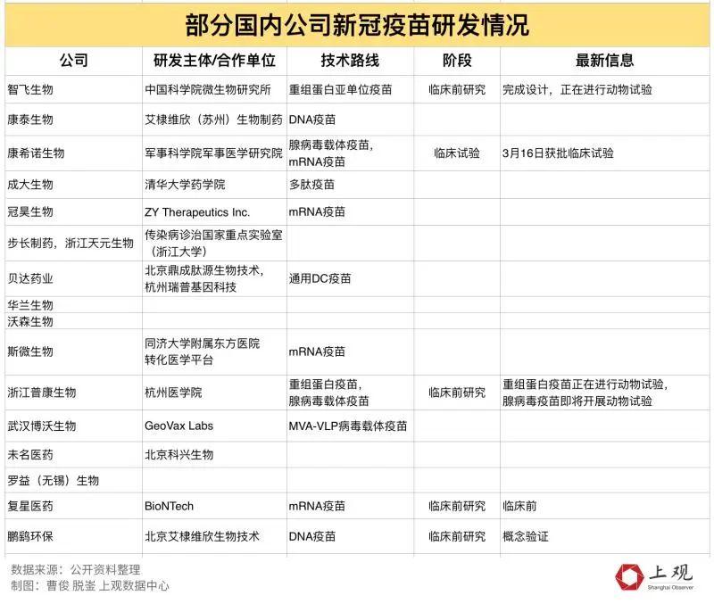 中国新冠疫苗开始人体注射实验