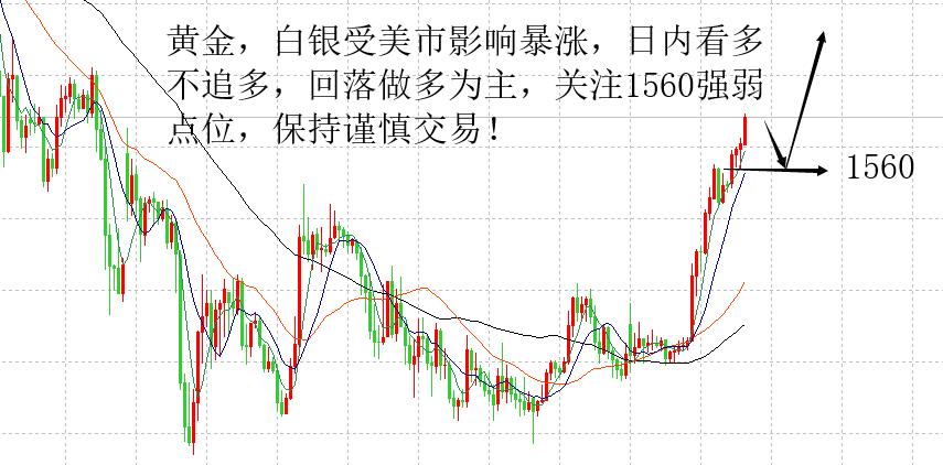 http://www.weixinrensheng.com/caijingmi/1702517.html