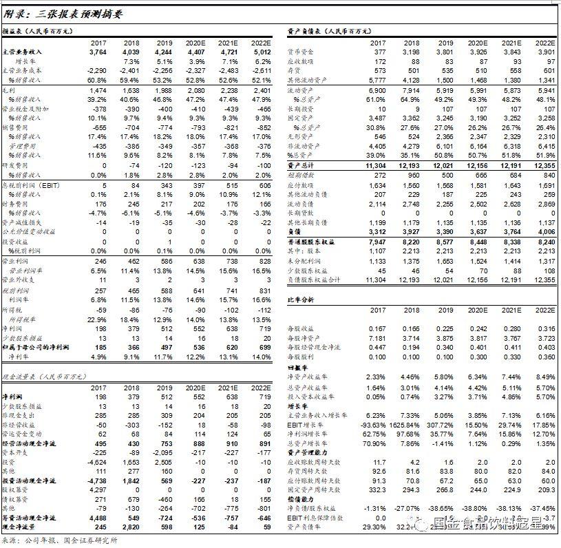 【国金食饮】珠江啤酒年报点评:结构升级持续推进,啤酒业务盈利改善