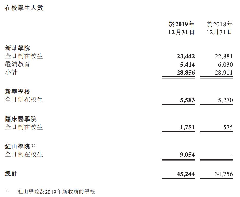 安徽新华教育2019年净利润2.7亿