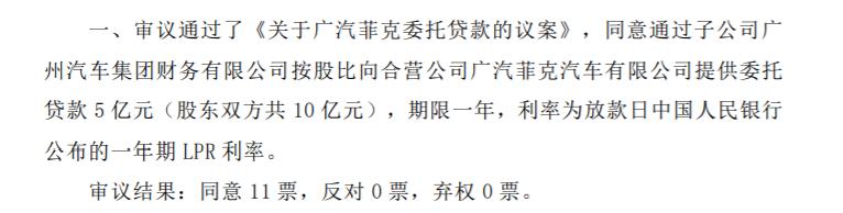 贷款10亿,广汽菲亚特克莱斯勒汽车销量急速下滑